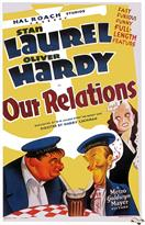 our relations 1936
